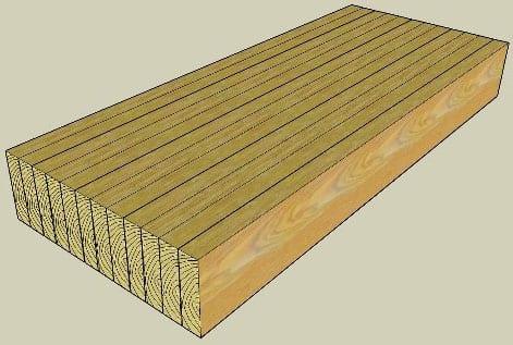Edge grain construction style for butcher block countertops